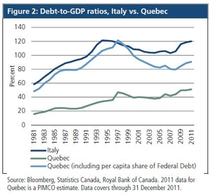 quebec_debt_02.jpg