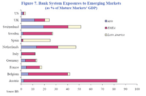 bank-systems-graph-cmyk.jpg